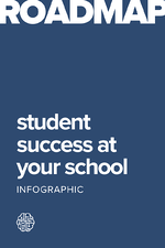 Infographic: Roadmap to Student Success at Your University