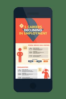 5 Careers in Decline