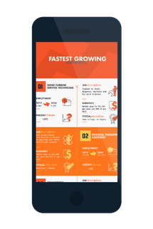 Fastest Growing Careers Infographic